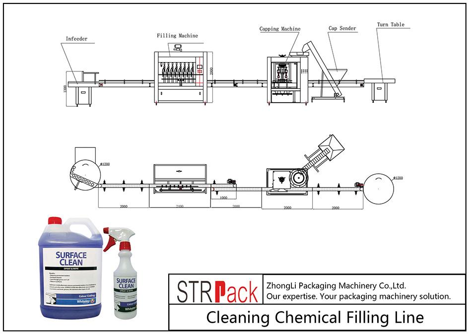 Автоматическая линия химической очистки