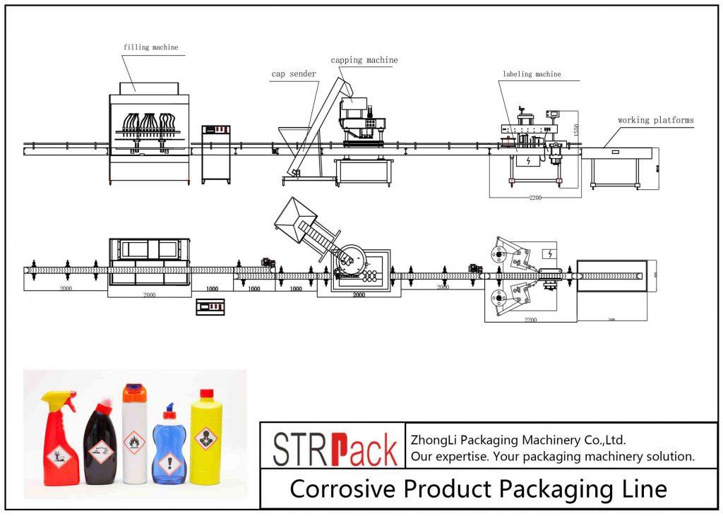 Автоматическая линия для упаковки агрессивных продуктов