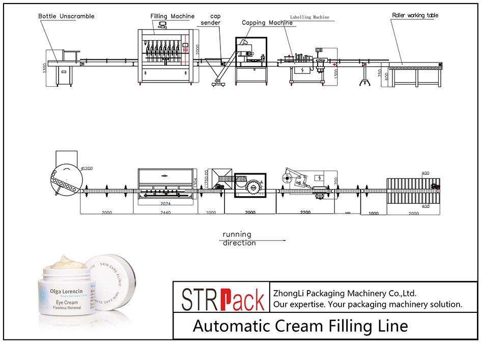 Автоматическая линия для розлива крема