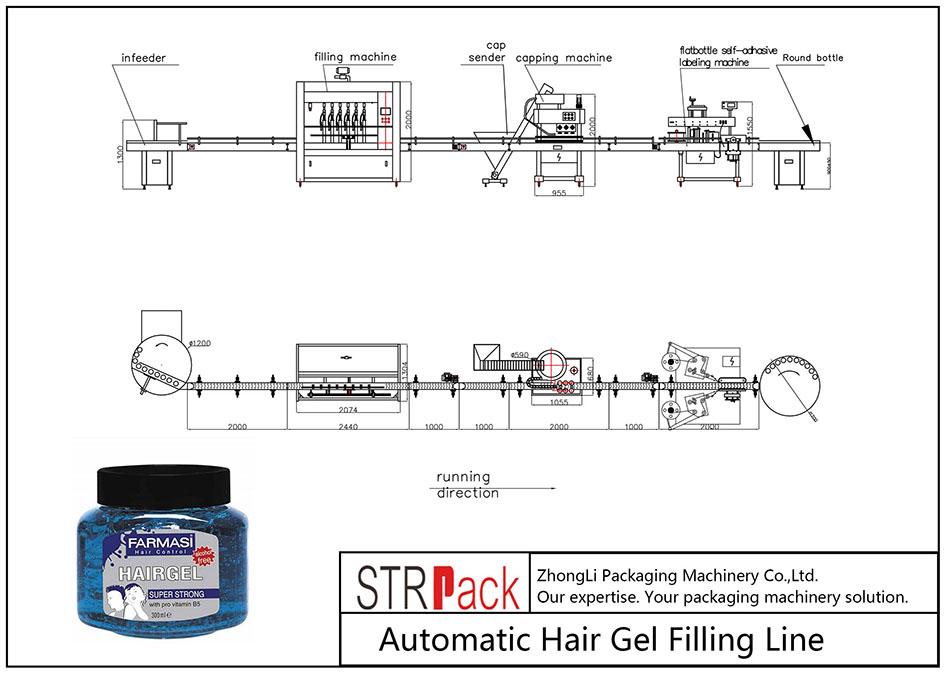 Автоматическая линия для заполнения гелей для волос