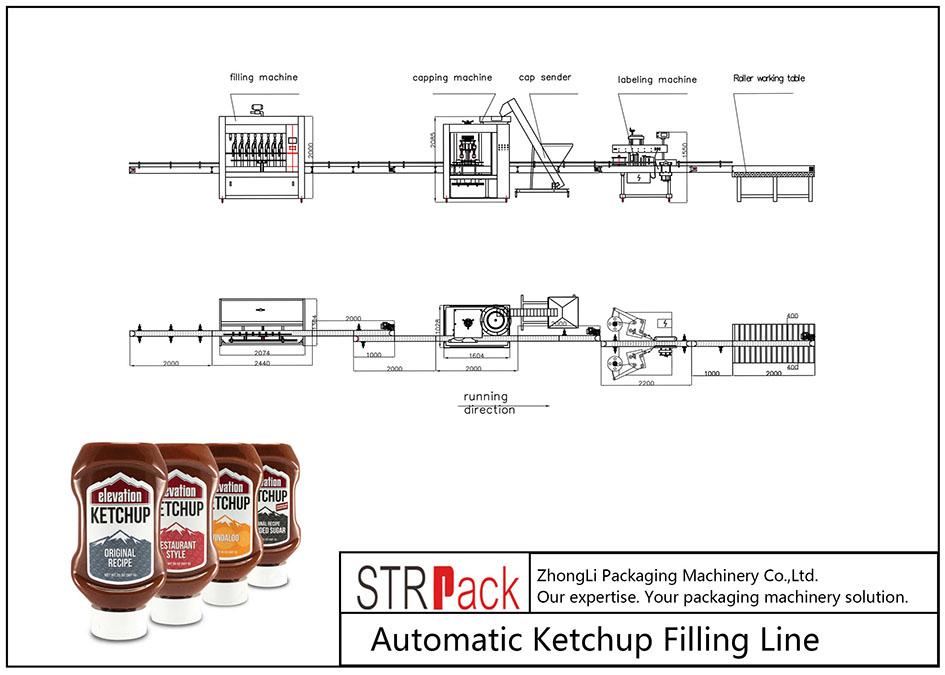 Автоматическая линия по розливу кетчупа