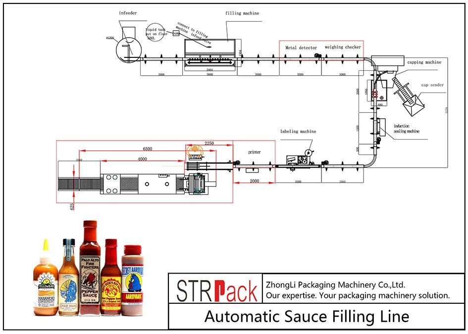 Автоматическая линия для наполнения соусов