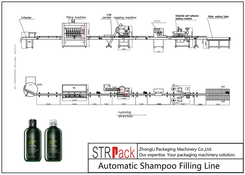 Автоматическая линия розлива шампуней