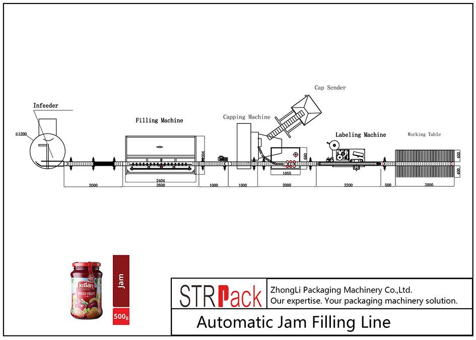 Автоматическая линия для варки джемов