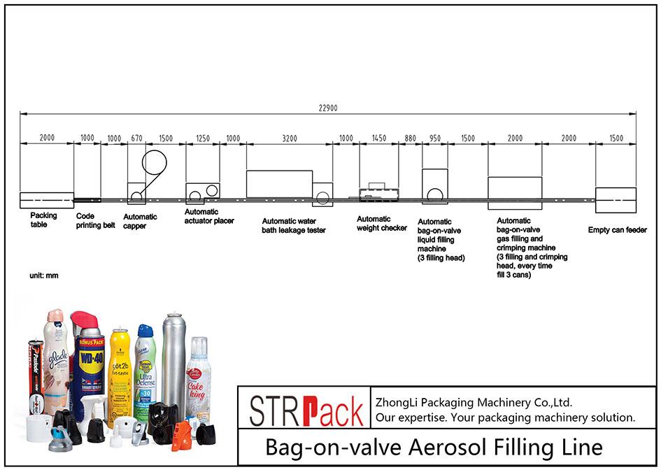Автоматическая машина для наполнения аэрозолей Bag-on-Valve